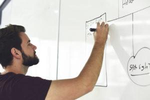 Brainstormen en mindmappen